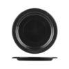 Round Plastic Plates